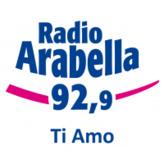 Radio Arabella-Ti Amo Österreich, Wien