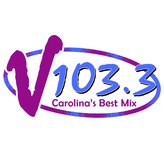 radio WMGV V103.3 (New Bern) 103.3 FM Estados Unidos, North Carolina